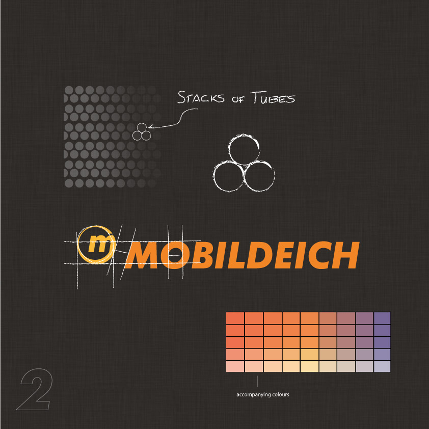Mobildeich making-of-logo design moodboard